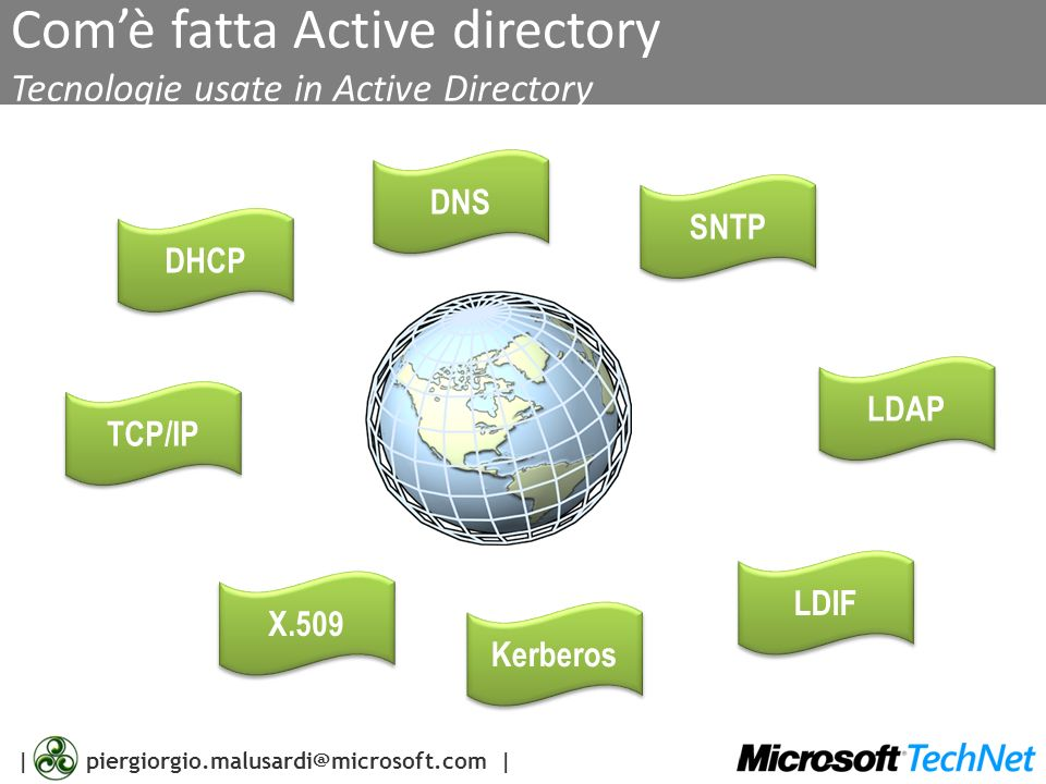 | piergiorgio.malusardi@microsoft.com | Comè fatta Active directory Tecnologie usate in Active Directory DHCP DNS SNTP LDAP Kerberos X.509 TCP/IP LDIF