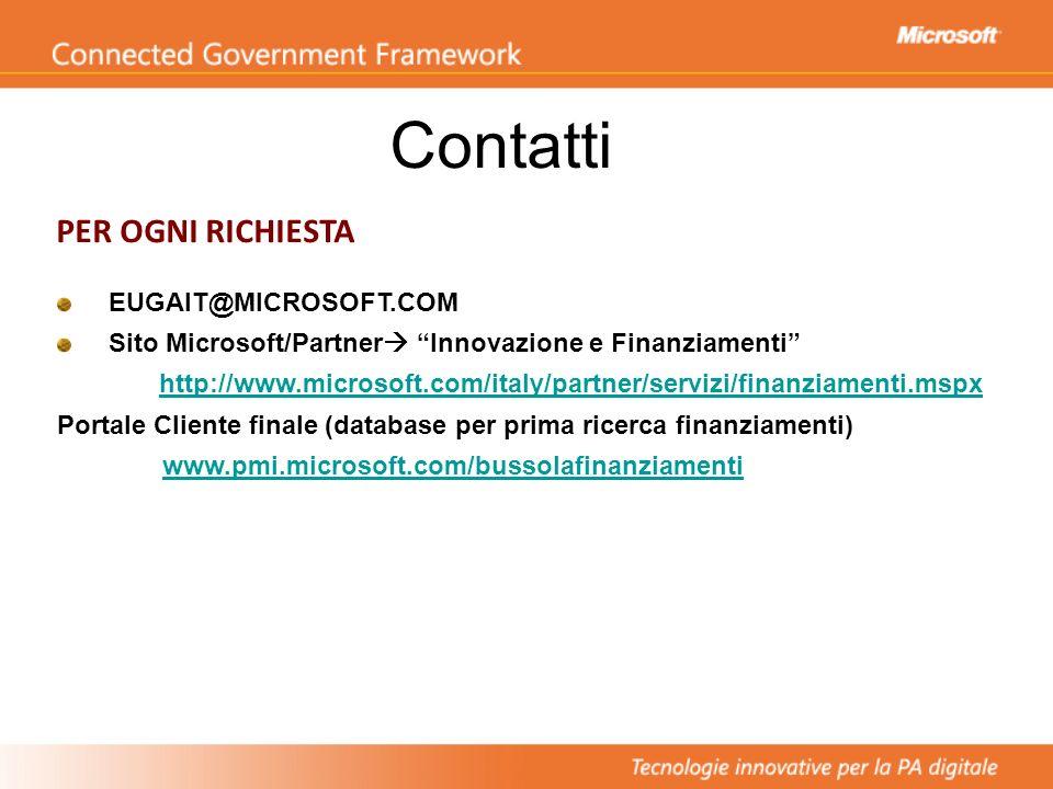 Contatti EUGAIT@MICROSOFT.COM Sito Microsoft/Partner Innovazione e Finanziamenti http://www.microsoft.com/italy/partner/servizi/finanziamenti.mspx Por