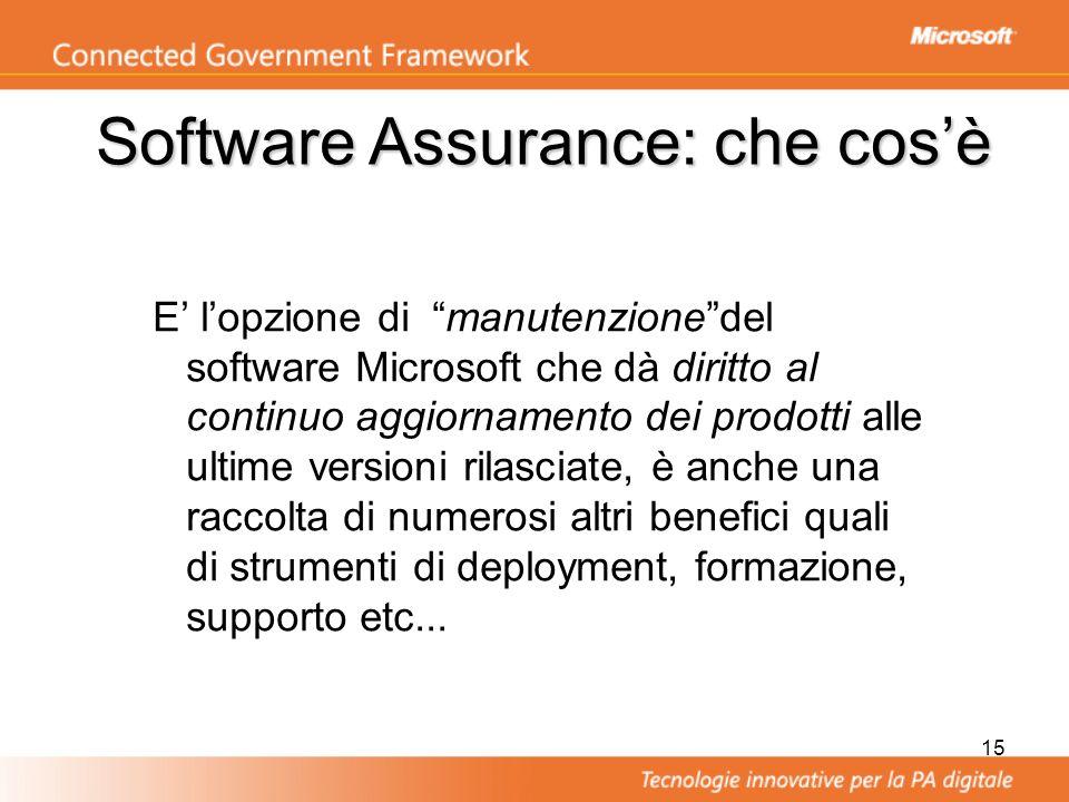 15 Software Assurance: che cosè Software Assurance: che cosè E lopzione di manutenzionedel software Microsoft che dà diritto al continuo aggiornamento