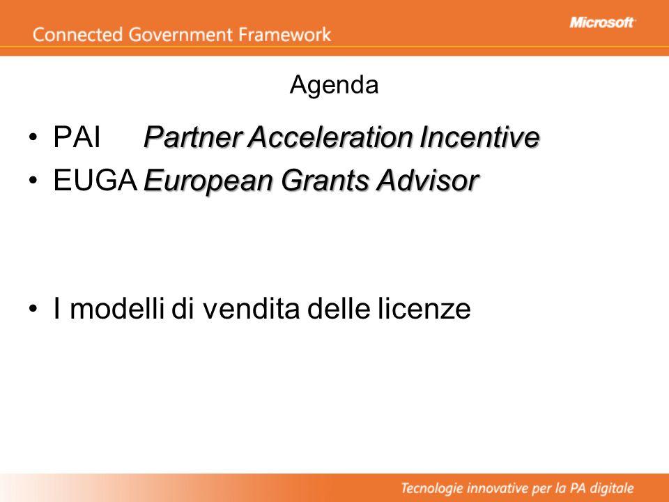 Agenda PAI EUGA I modelli di vendita delle licenze Partner Acceleration Incentive European Grants Advisor