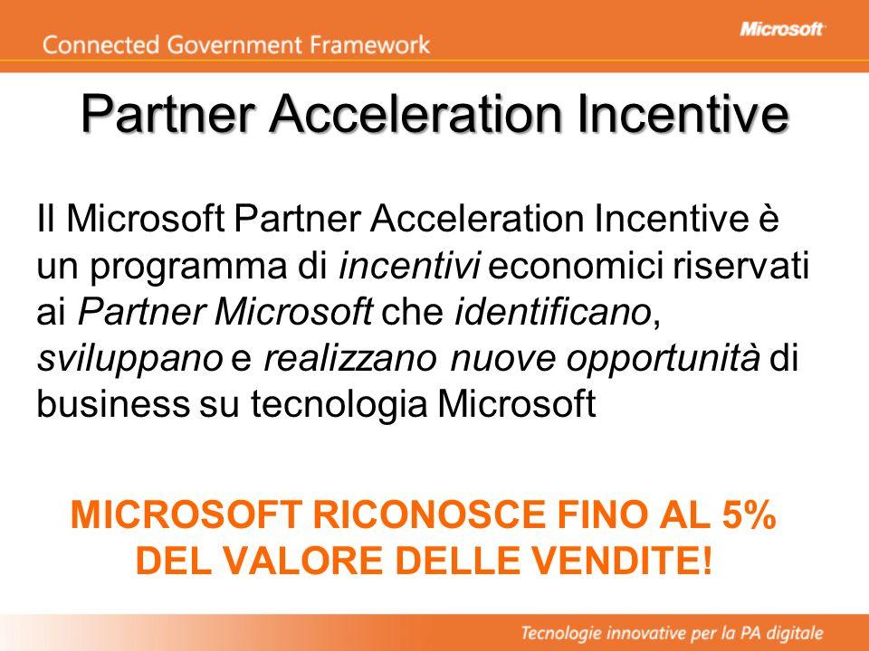 Partner Acceleration Incentive Il Microsoft Partner Acceleration Incentive è un programma di incentivi economici riservati ai Partner Microsoft che id