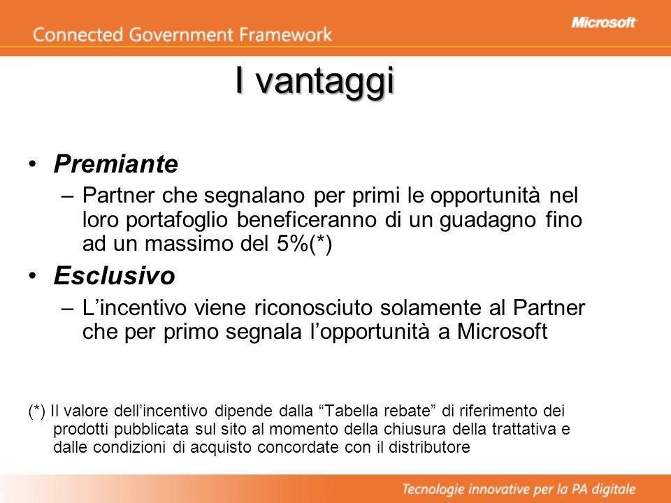 I vantaggi Premiante –Partner che segnalano per primi le opportunità nel loro portafoglio beneficeranno di un guadagno fino ad un massimo del 5%(*) Es