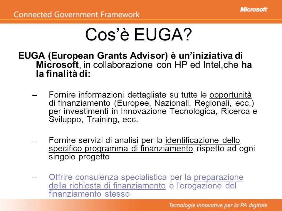 Cosè EUGA? EUGA (European Grants Advisor) è uniniziativa di Microsoft, in collaborazione con HP ed Intel,che ha la finalità di: –Fornire informazioni