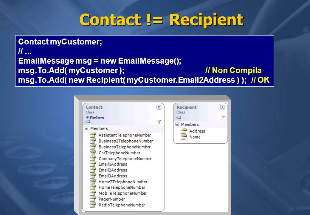 Contact != Recipient Contact myCustomer; //... EmailMessage msg = new EmailMessage(); msg.To.Add( myCustomer ); // Non Compila msg.To.Add( new Recipie
