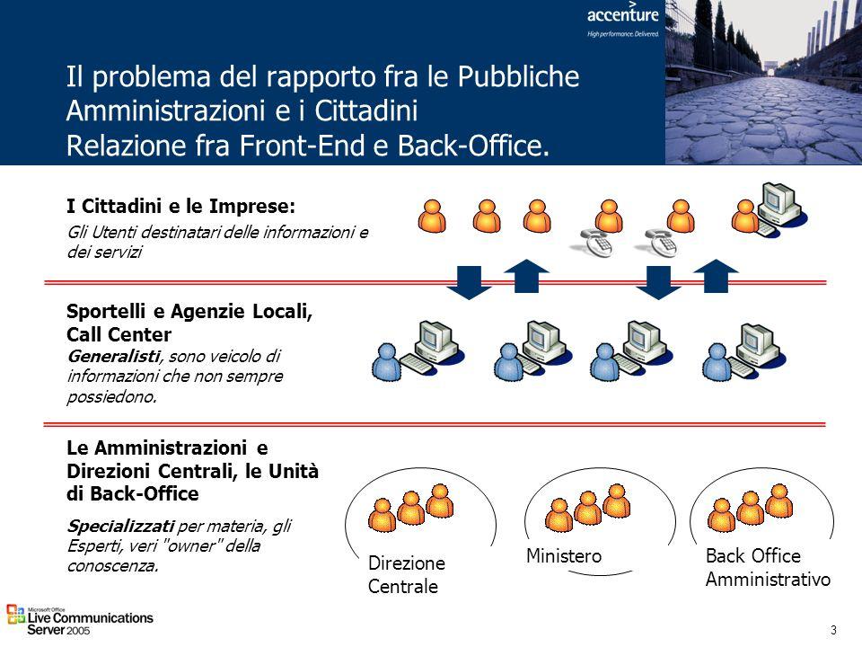 3 Il problema del rapporto fra le Pubbliche Amministrazioni e i Cittadini Relazione fra Front-End e Back-Office. Sportelli e Agenzie Locali, Call Cent