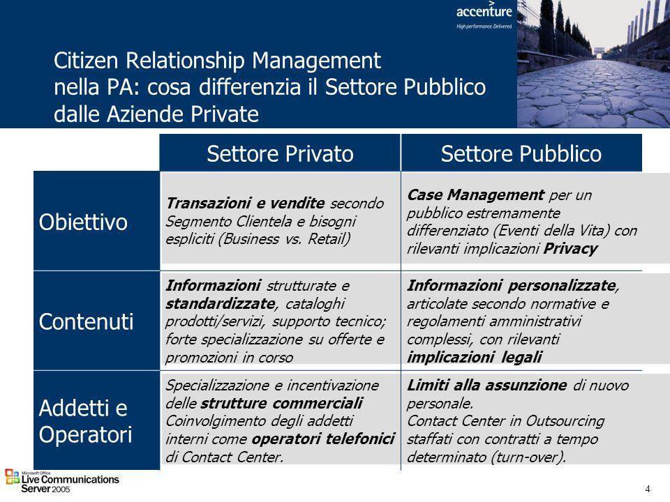 4 Citizen Relationship Management nella PA: cosa differenzia il Settore Pubblico dalle Aziende Private Settore PrivatoSettore Pubblico Obiettivo Trans