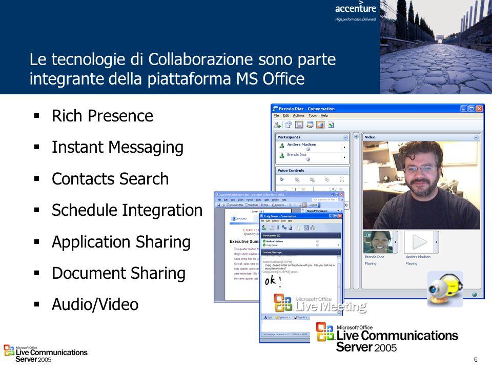 6 Le tecnologie di Collaborazione sono parte integrante della piattaforma MS Office Rich Presence Instant Messaging Contacts Search Schedule Integrati