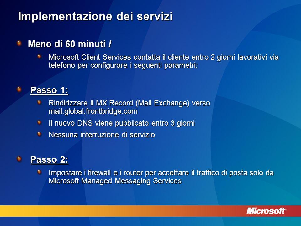 Implementazione dei servizi Meno di 60 minuti .