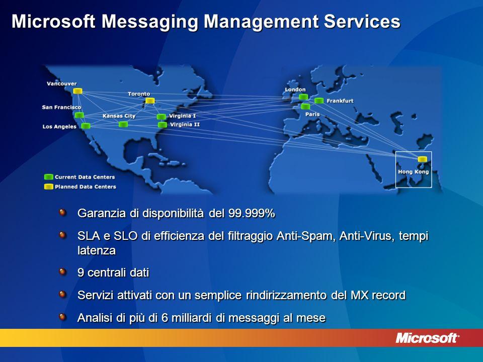 Microsoft Messaging Management Services Garanzia di disponibilità del 99.999% SLA e SLO di efficienza del filtraggio Anti-Spam, Anti-Virus, tempi latenza 9 centrali dati Servizi attivati con un semplice rindirizzamento del MX record Analisi di più di 6 milliardi di messaggi al mese