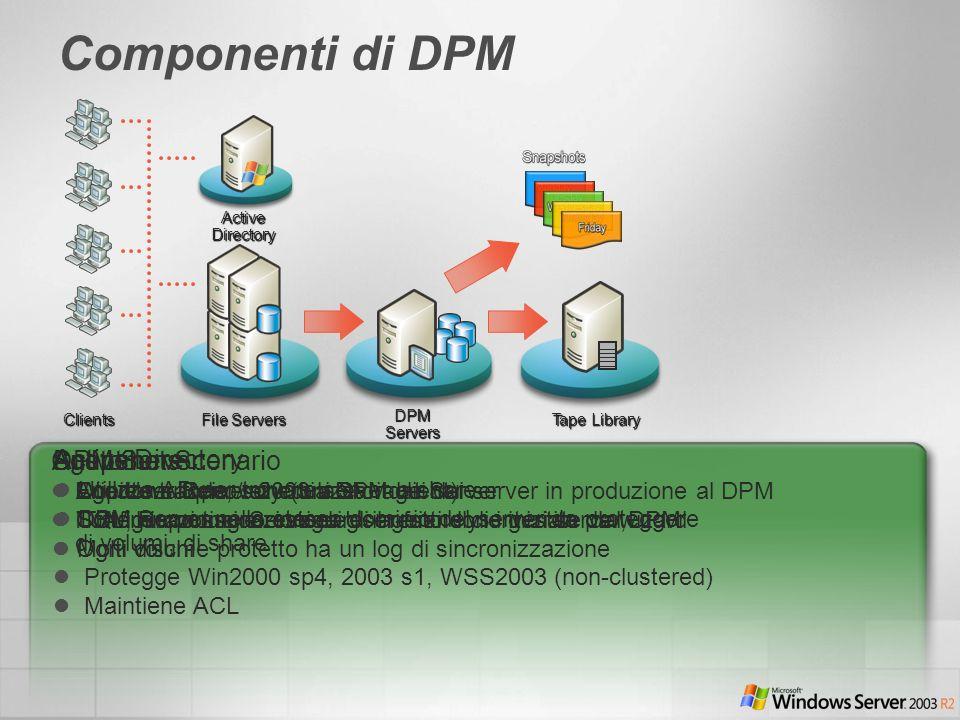 DPM Server: Windows Server 2003 o Storage Server SQL, Reporting Services Molti dischi Protegge Win2000 sp4, 2003 s1, WSS2003 (non-clustered) Maintiene