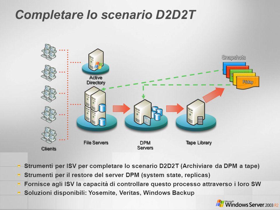 Completare lo scenario D2D2T Strumenti per ISV per completare lo scenario D2D2T (Archiviare da DPM a tape) Strumenti per il restore del server DPM (sy