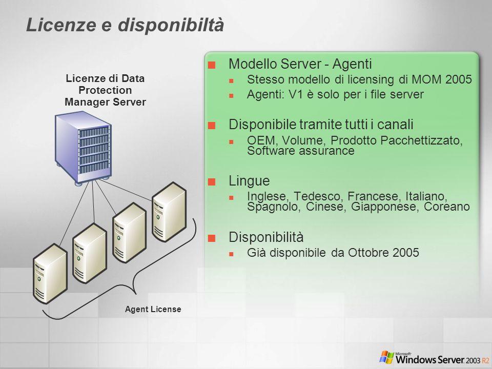 Licenze e disponibiltà Licenze di Data Protection Manager Server Agent License Modello Server - Agenti Stesso modello di licensing di MOM 2005 Agenti: