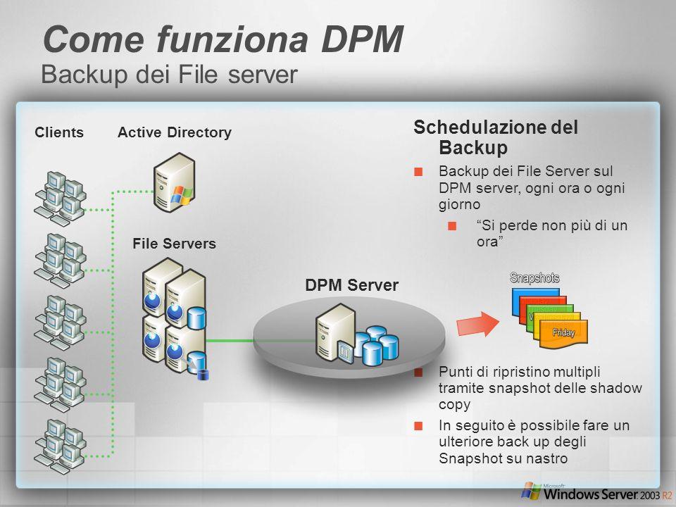 File Servers Active DirectoryClients Schedulazione del Backup Backup dei File Server sul DPM server, ogni ora o ogni giorno Si perde non più di un ora