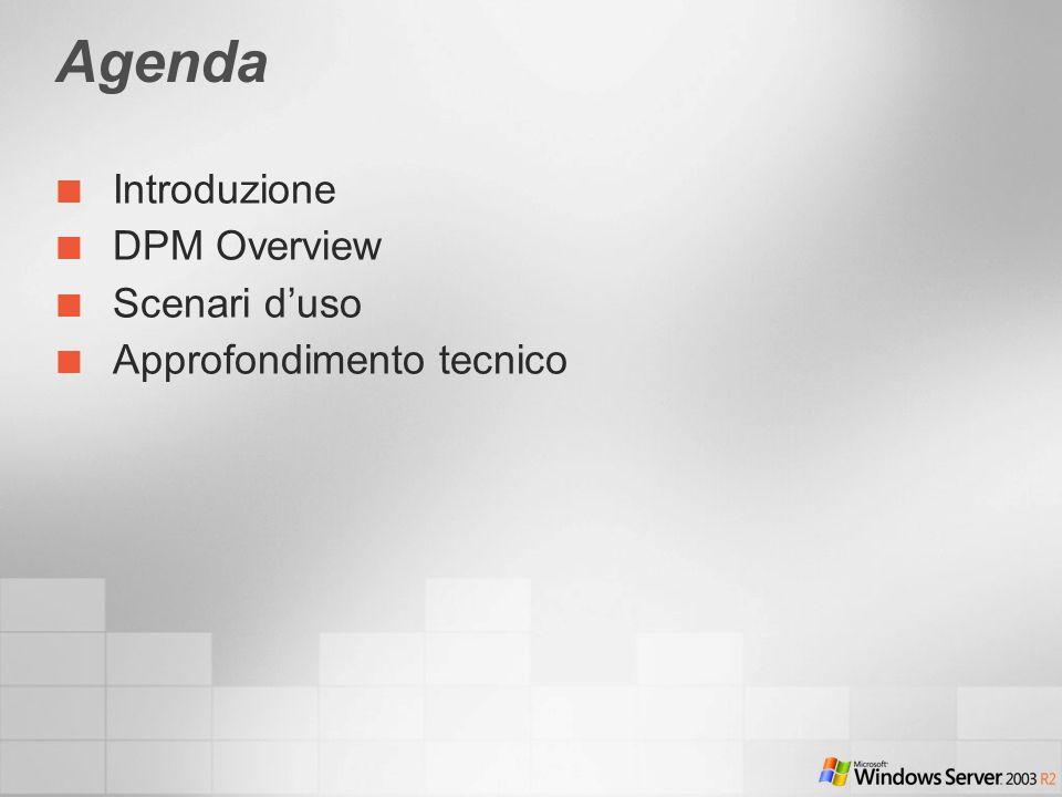 Agenda Introduzione DPM Overview Scenari duso Approfondimento tecnico