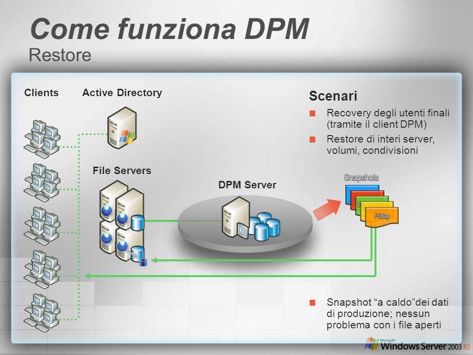 Scenari Recovery degli utenti finali (tramite il client DPM) Restore di interi server, volumi, condivisioni Snapshot a caldodei dati di produzione; ne