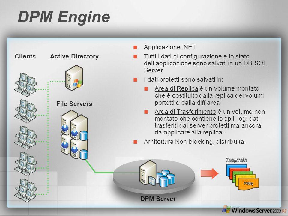 Applicazione.NET Tutti i dati di configurazione e lo stato dellapplicazione sono salvati in un DB SQL Server I dati protetti sono salvati in: Area di