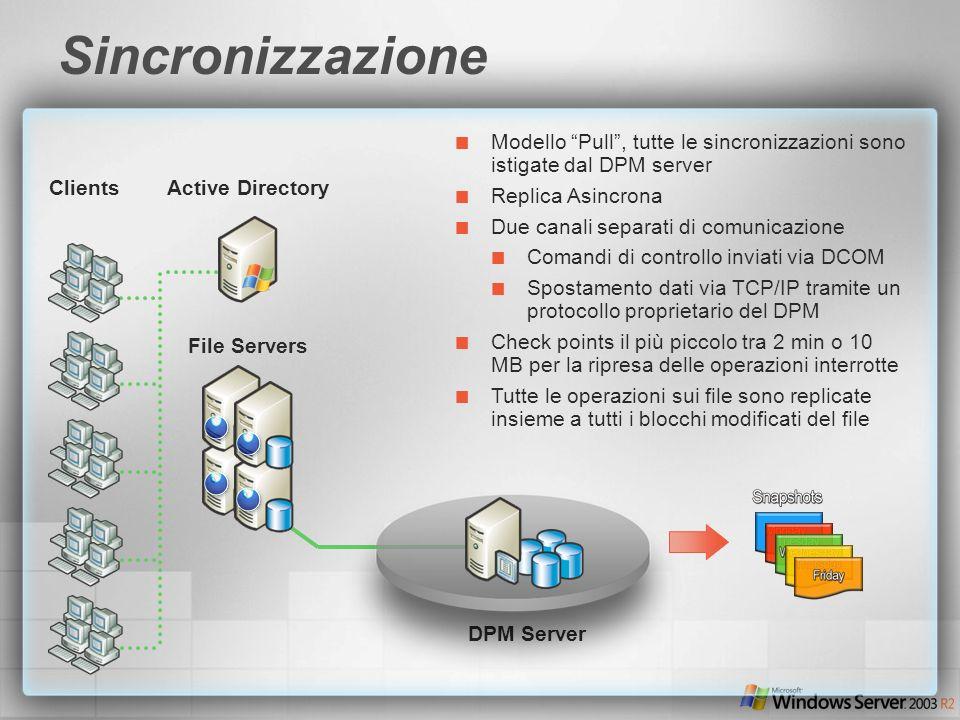 Modello Pull, tutte le sincronizzazioni sono istigate dal DPM server Replica Asincrona Due canali separati di comunicazione Comandi di controllo invia