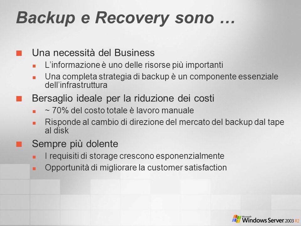 Backup e Recovery sono … Una necessità del Business Linformazione è uno delle risorse più importanti Una completa strategia di backup è un componente