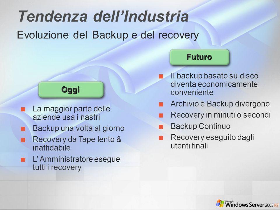 Tendenza dellIndustria Evoluzione del Backup e del recovery La maggior parte delle aziende usa i nastri Backup una volta al giorno Recovery da Tape le