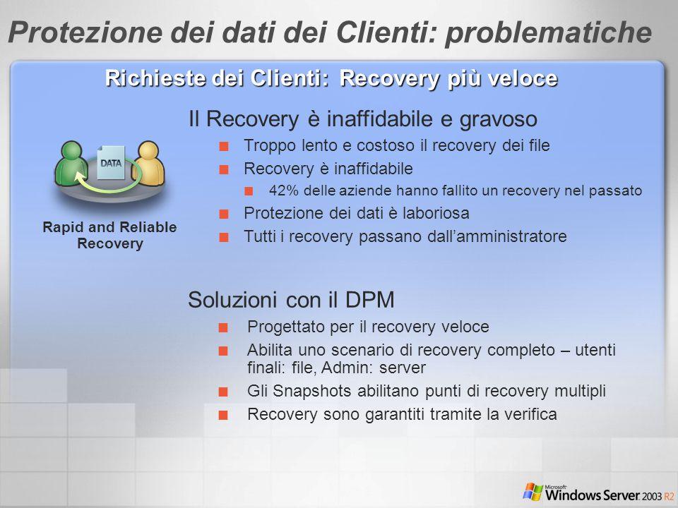 Rapid and Reliable Recovery Il Recovery è inaffidabile e gravoso Troppo lento e costoso il recovery dei file Recovery è inaffidabile 42% delle aziende