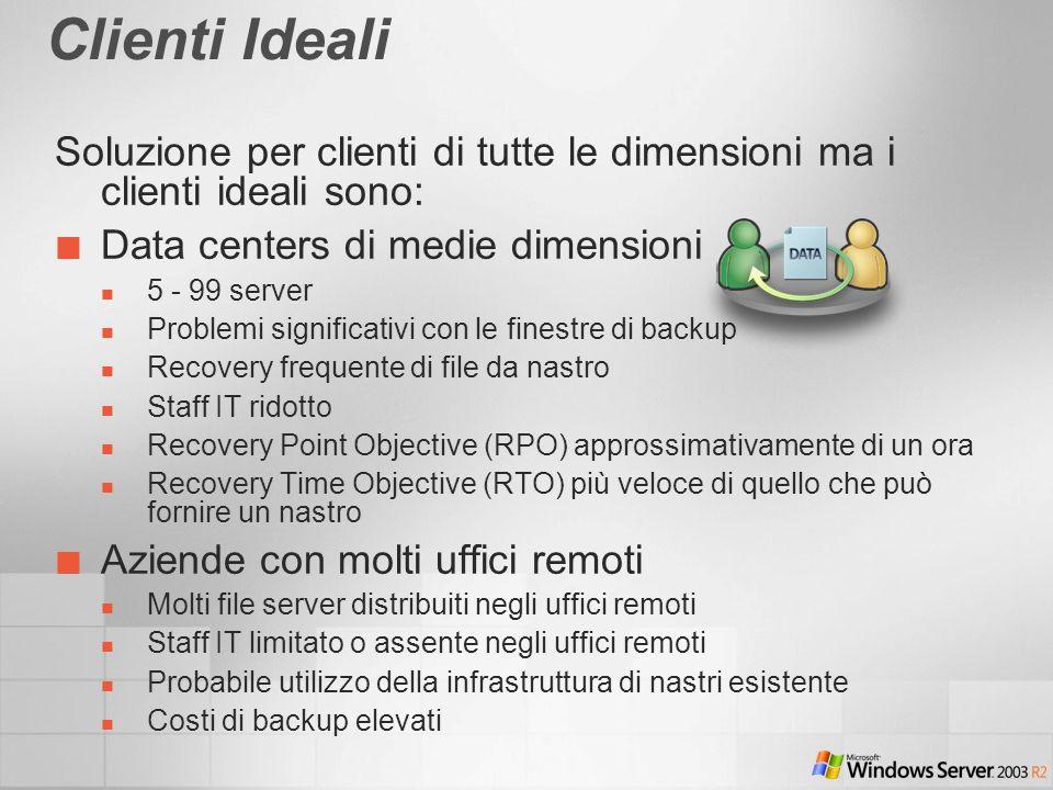 Clienti Ideali Soluzione per clienti di tutte le dimensioni ma i clienti ideali sono: Data centers di medie dimensioni 5 - 99 server Problemi signific