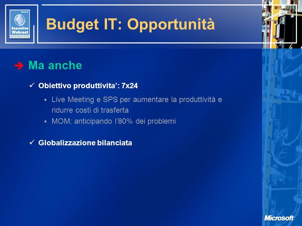 Budget IT: Opportunità Ma anche Obiettivo produttivita: 7x24 Live Meeting e SPS per aumentare la produttività e ridurre costi di trasferta MOM: anticipando l80% dei problemi Globalizzazione bilanciata