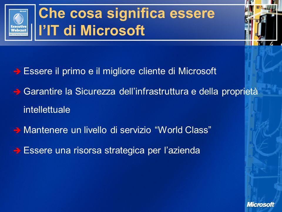 Che cosa significa essere lIT di Microsoft Essere il primo e il migliore cliente di Microsoft Garantire la Sicurezza dellinfrastruttura e della proprietà intellettuale Mantenere un livello di servizio World Class Essere una risorsa strategica per lazienda