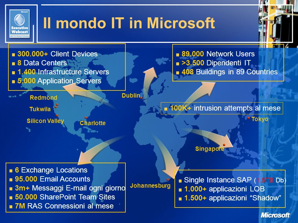 Tokyo Dublin Singapore Redmond Charlotte Single Instance SAP (1.5TB Db) 1.000+ applicazioni LOB 1.500+ applicazioni Shadow Silicon Valley Johannesburg