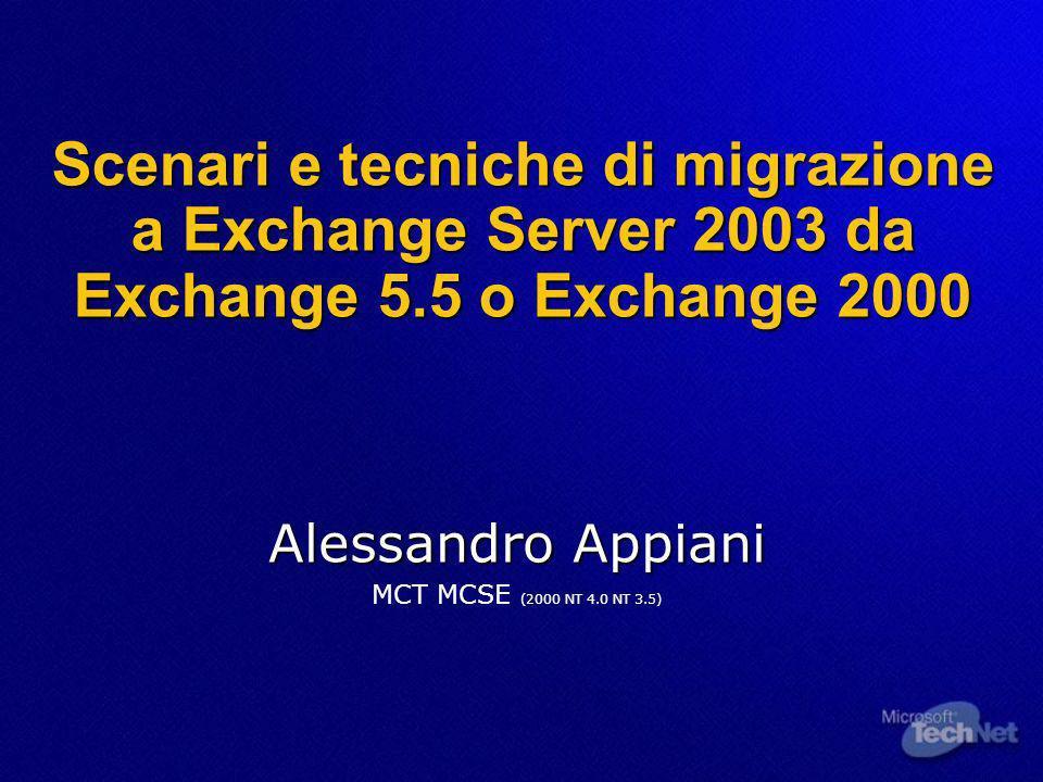 Exchange 5.5 Windows 2000 Exchange 2000 Windows 2000 Windows 2003 GC/DC Windows 2000 SP3 GC/DC Exchange 2003 Windows 2000 Exchange 2003 Windows 2003 Exchange 5.5 Windows NT4 Exchange & Windows Server 2003 Integrazione e coesistenza