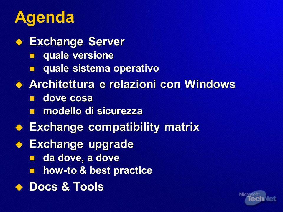 Agenda Exchange Server Exchange Server quale versione quale versione quale sistema operativo quale sistema operativo Architettura e relazioni con Wind