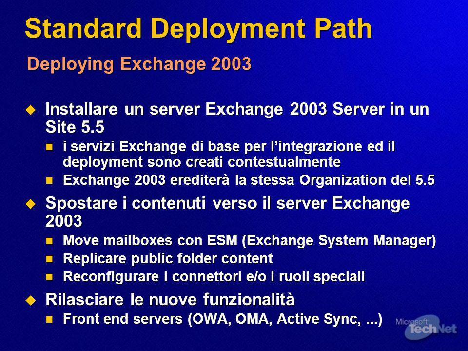 Installare un server Exchange 2003 Server in un Site 5.5 Installare un server Exchange 2003 Server in un Site 5.5 i servizi Exchange di base per linte