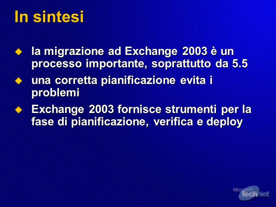 In sintesi la migrazione ad Exchange 2003 è un processo importante, soprattutto da 5.5 la migrazione ad Exchange 2003 è un processo importante, soprattutto da 5.5 una corretta pianificazione evita i problemi una corretta pianificazione evita i problemi Exchange 2003 fornisce strumenti per la fase di pianificazione, verifica e deploy Exchange 2003 fornisce strumenti per la fase di pianificazione, verifica e deploy