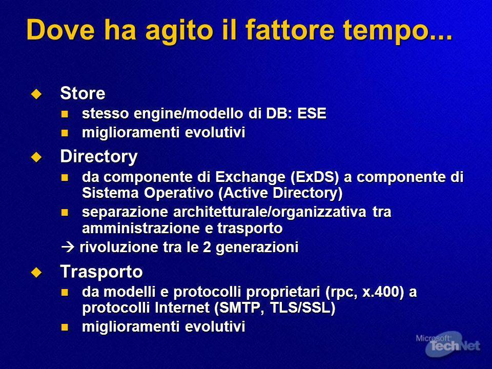 Dove ha agito il fattore tempo... Store Store stesso engine/modello di DB: ESE stesso engine/modello di DB: ESE miglioramenti evolutivi miglioramenti