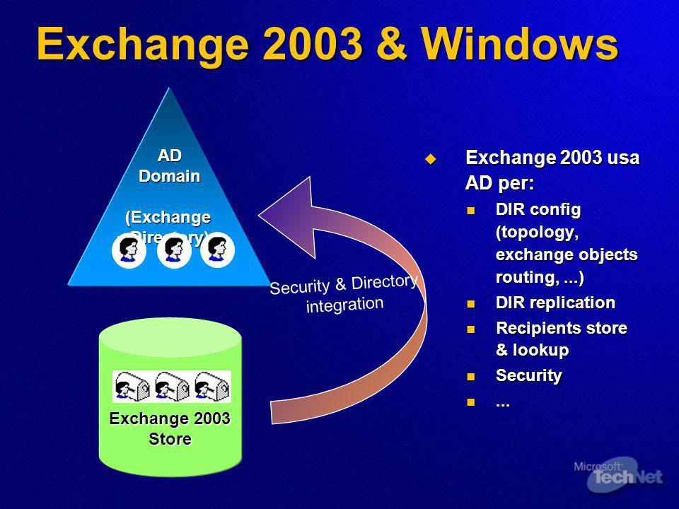 Active Directory Connector sincronizzare le directory (AD-Exc) A cosa serve .