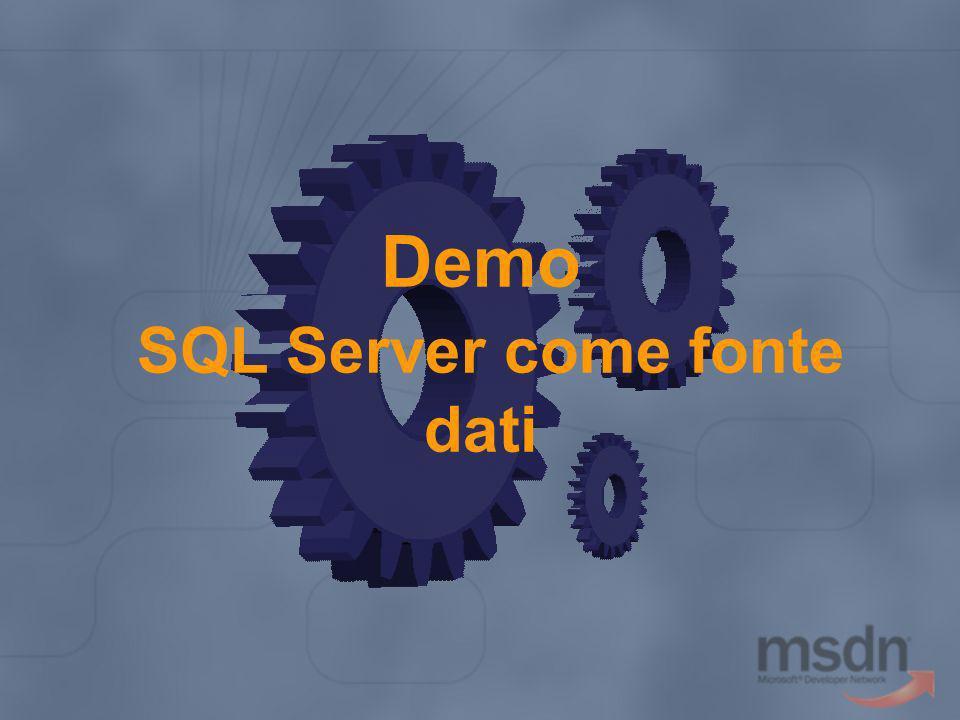 Demo SQL Server come fonte dati
