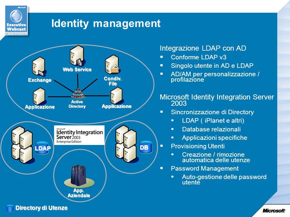 Directory di Utenze LDAP DB App.