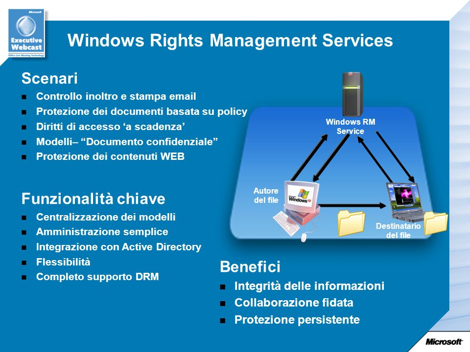 Windows Rights Management Services Windows RM Service Destinatario del file Autore del file Scenari Controllo inoltro e stampa email Protezione dei do