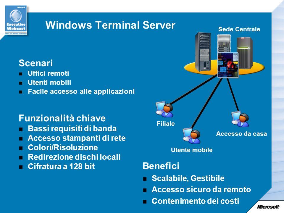 Windows Terminal Server Scenari Uffici remoti Utenti mobili Facile accesso alle applicazioni Funzionalità chiave Bassi requisiti di banda Accesso stampanti di rete Colori/Risoluzione Redirezione dischi locali Cifratura a 128 bit Sede Centrale Utente mobile Filiale Accesso da casa Benefici Scalabile, Gestibile Accesso sicuro da remoto Contenimento dei costi