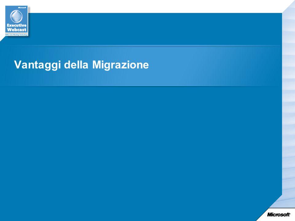 Percorsi di Migrazione - Considerazioni Interoperabilità con il mondo NT4 nelleventuale periodo di coesistenza degli ambienti Possibilità di automatizzare migrazione e/o aggiornamento di client e server presenti nel dominio Possibilità di integrarsi con ambienti e servizi eterogenei (DNS Bind, Servizi Unix, etc.) Possibilità di migrare in prima battuta i servizi NT4 ed introdurre in un secondo tempo i nuovi servizi di Windows Server 2003