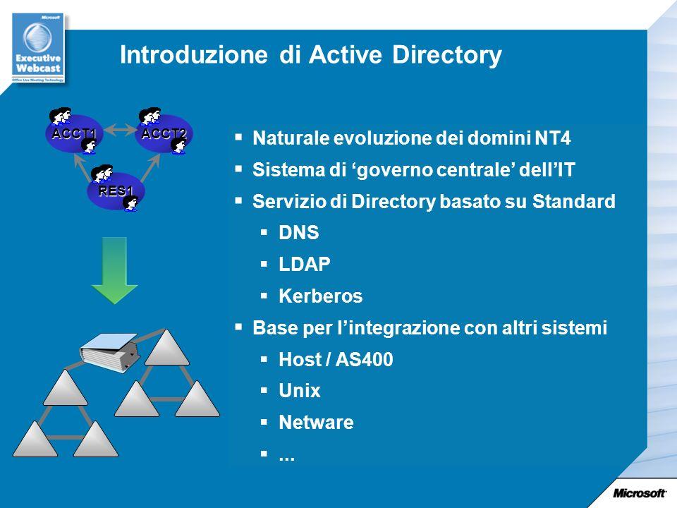 Introduzione di Active Directory Naturale evoluzione dei domini NT4 Sistema di governo centrale dellIT Servizio di Directory basato su Standard DNS LDAP Kerberos Base per lintegrazione con altri sistemi Host / AS400 Unix Netware...