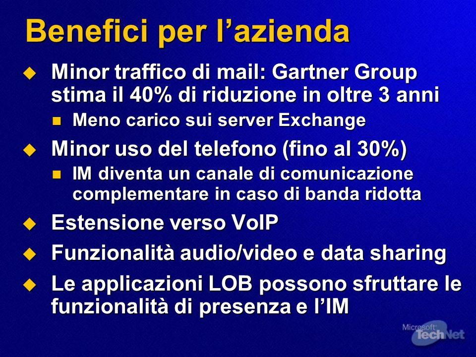 Audio/Video Application Sharing Assistenza remota IM Notifiche Presenza File Transfer Data sharing (whiteboard) Un client semplice e completo Add buttons