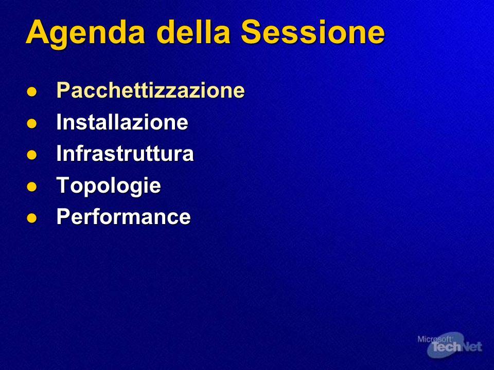 Agenda della Sessione Pacchettizzazione Pacchettizzazione Installazione Installazione Infrastruttura Infrastruttura Topologie Topologie Performance Performance