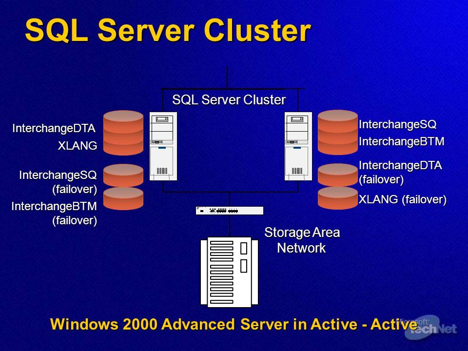 BizTalk e SQL Server E meglio avere più processori E meglio avere più processori Receive e Processing Threads Receive e Processing Threads Acquistare hardware upgradabile Acquistare hardware upgradabile External Storage (SAN) External Storage (SAN) Installare molti dischi Installare molti dischi MSDTC Log, MSMQ, MSMQ Log (BTS) MSDTC Log, MSMQ, MSMQ Log (BTS) Tx Log (SQL) Tx Log (SQL) RAID 0,1 RAID 0,1