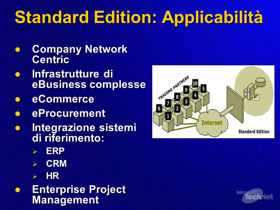 Standard Edition Può gestire dei carichi di lavoro significativi tipici di realtà di medie dimensioni (PMI) Può gestire dei carichi di lavoro significativi tipici di realtà di medie dimensioni (PMI) Consente di integrare 5 applicazioni interne con 10 attori esterni Consente di integrare 5 applicazioni interne con 10 attori esterni Non supporta sistemi multiprocessore e cluster Non supporta sistemi multiprocessore e cluster E consigliabile limpiego di SQL Server 2000 E consigliabile limpiego di SQL Server 2000