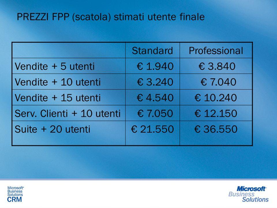 StandardProfessional Vendite + 5 utenti 1.940 3.840 Vendite + 10 utenti 3.240 7.040 Vendite + 15 utenti 4.540 10.240 Serv. Clienti + 10 utenti 7.050 1