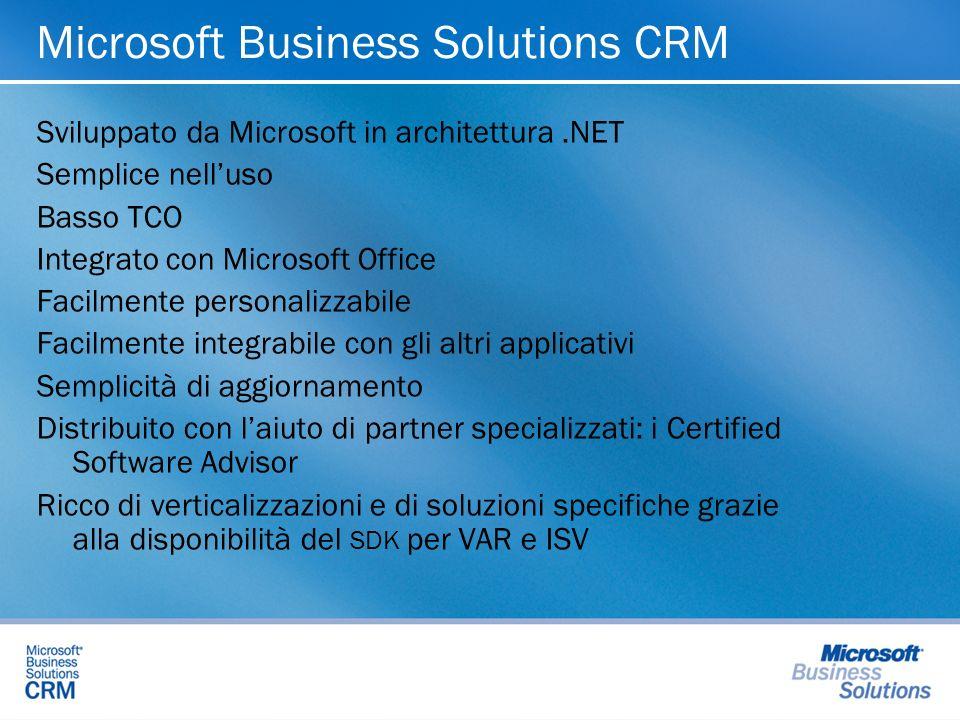 Sviluppato da Microsoft in architettura.NET Semplice nelluso Basso TCO Integrato con Microsoft Office Facilmente personalizzabile Facilmente integrabi