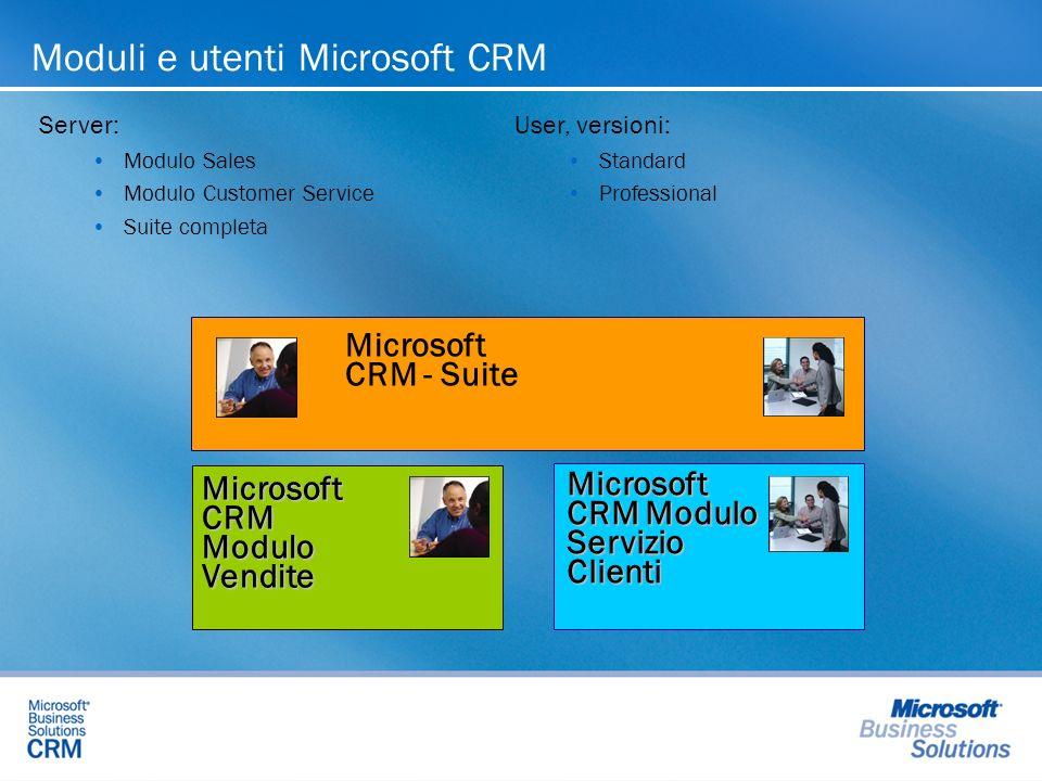 Server: Modulo Sales Modulo Customer Service Suite completa Moduli e utenti Microsoft CRM User, versioni: Standard Professional Microsoft CRM Modulo V