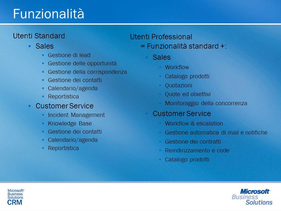 Funzionalità Utenti Standard Sales Gestione di lead Gestione delle opportunità Gestione della corrispondenza Gestione dei contatti Calendario/agenda R
