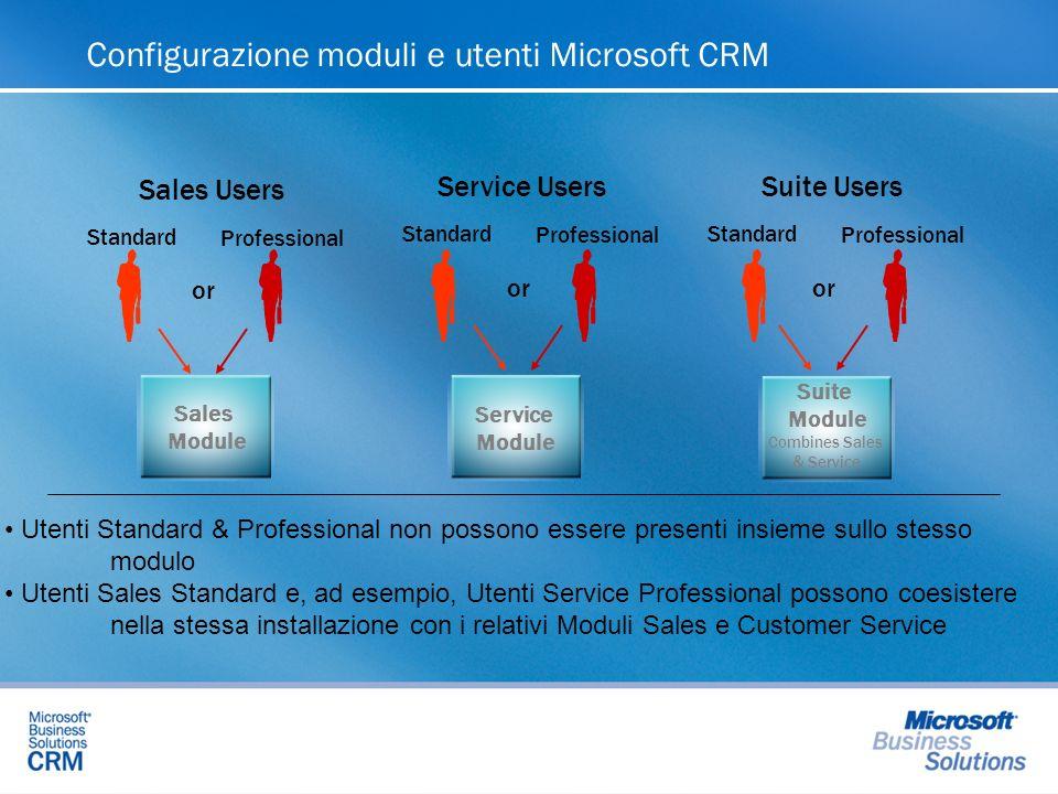 Configurazione moduli e utenti Microsoft CRM Utenti Standard & Professional non possono essere presenti insieme sullo stesso modulo Utenti Sales Stand