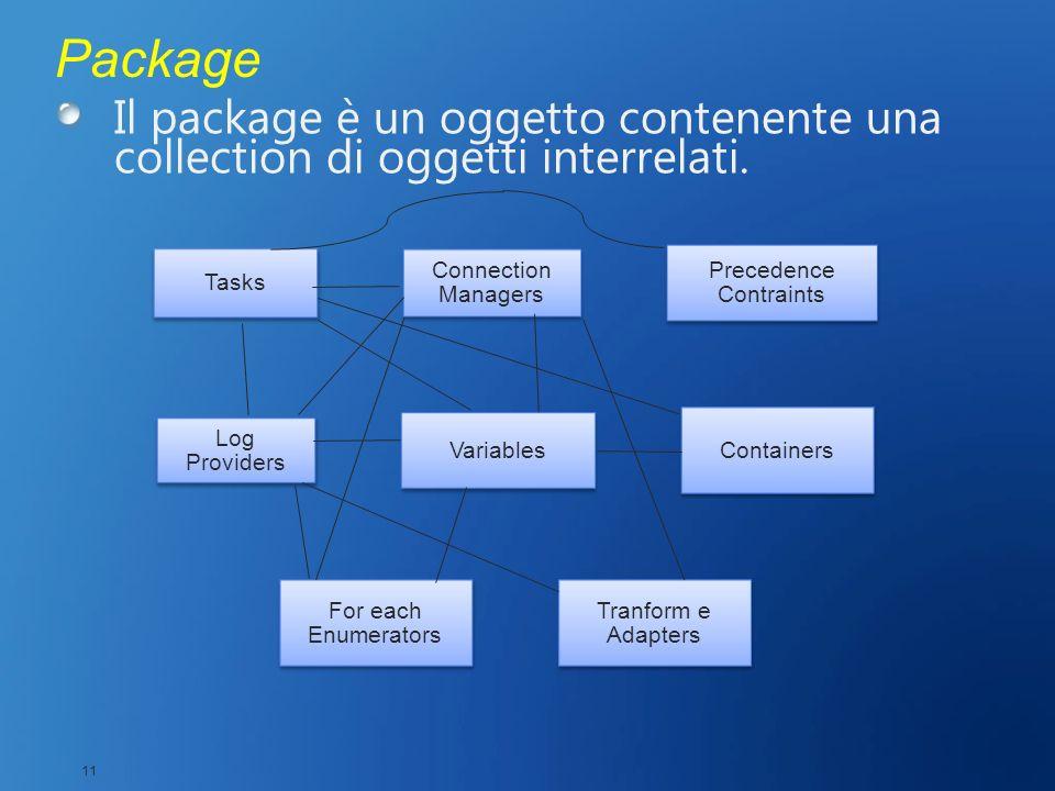 Package Il package è un oggetto contenente una collection di oggetti interrelati. 11 Tasks Connection Managers Precedence Contraints Log Providers Var